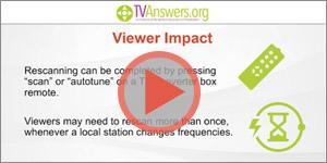 TVAnswers Webcast